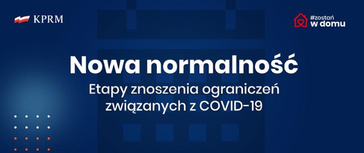 Nowa normalność. Etapy znoszenia ograniczeń związanych z COVID-19